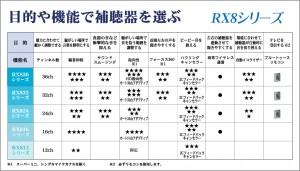 RX8性能