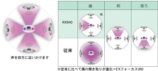 EX360 (2)